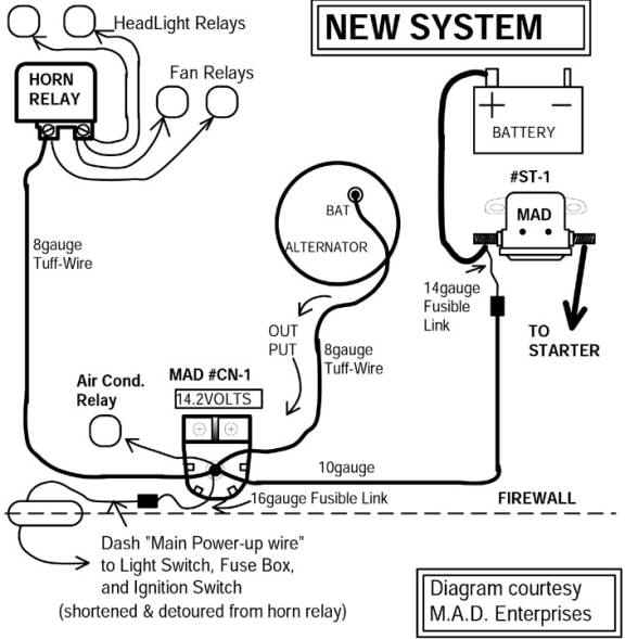 chevym5 custom wiring questions [archive] trifive com, 1955 chevy 1956 1955 chevy horn wiring diagram at gsmx.co